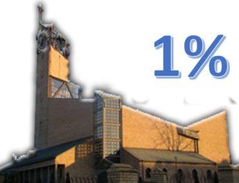 Zachęcamy do przekazywania swojego 1% na rzecz naszej parafii